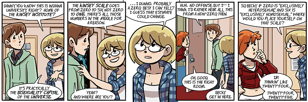 dumbing of age depicts 100% more of actual indiana university than the kinsey film
